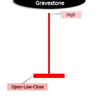 Gravestone_short