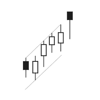 hanging_man_stockchart