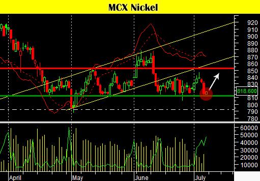 mcx-nickel