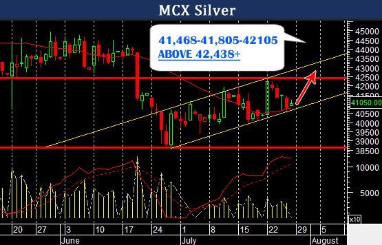 mcx-silver