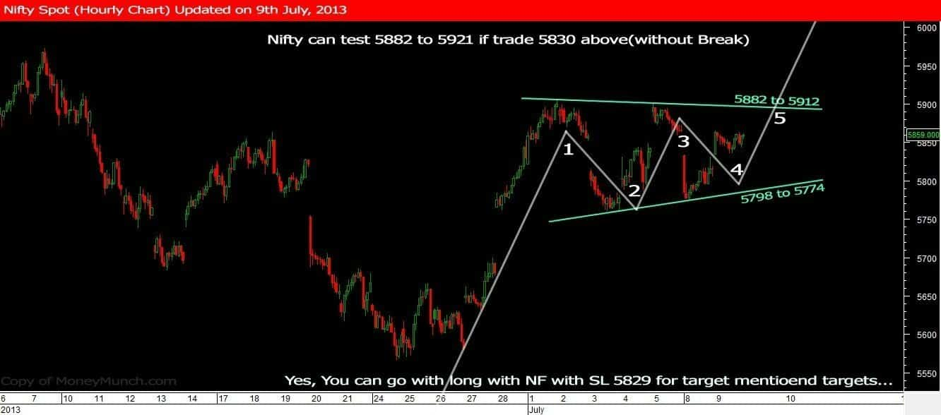 nifty-future-trading