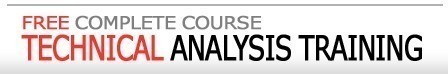 Technical-Analysis-Training