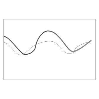 Slow-Stochastic-Oscillator