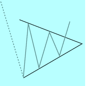 bottom-triangle1.png