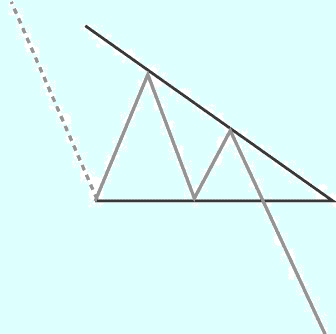 decending_triangle.png