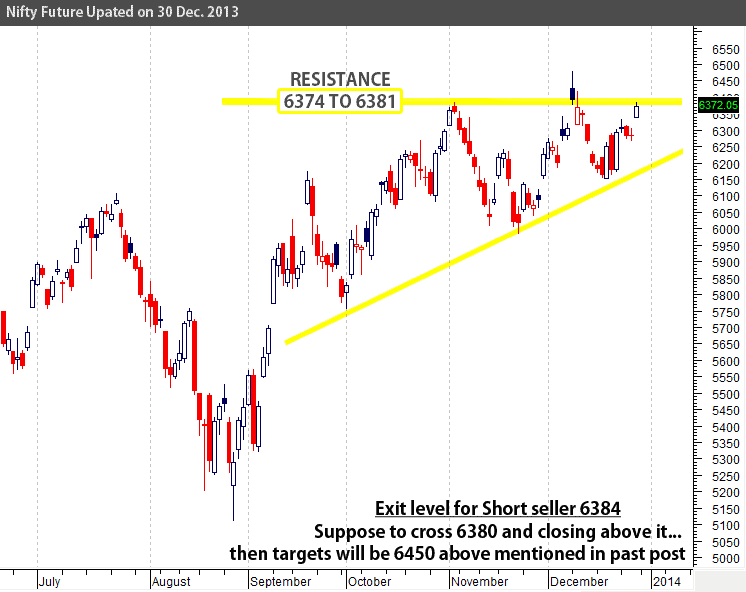 nifty-future-roundup-view